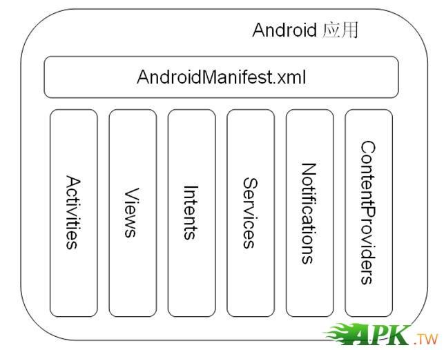 AndroidManifest.JPG